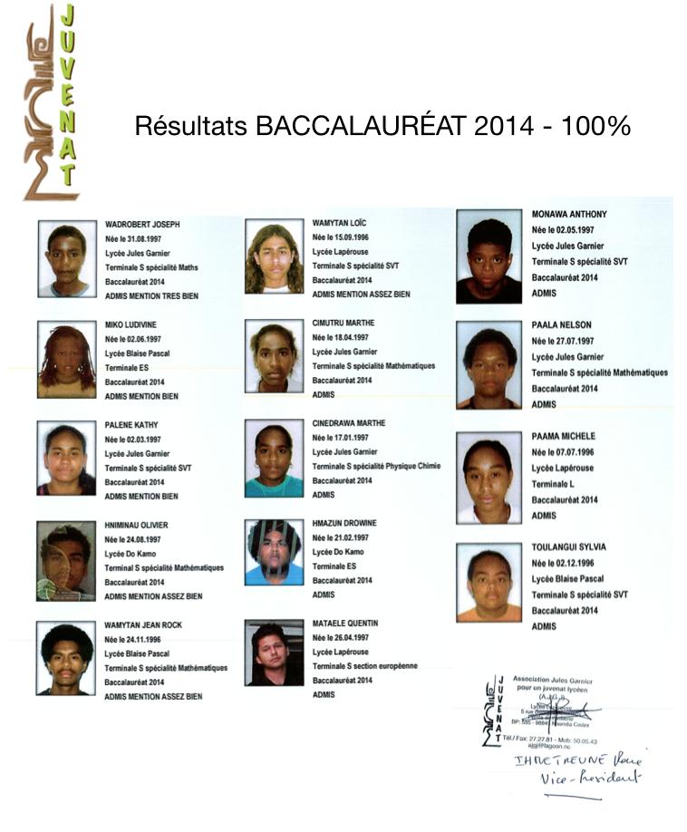 100 % de réussite au Bac 2014 pour les élèves du Juvenat